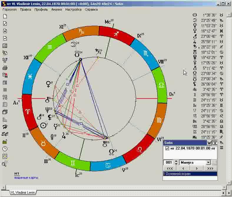 Астрологическая программа sotis скачать бесплатно
