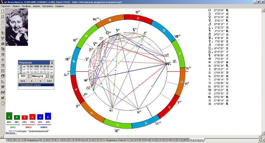 астрологическая программа vedakey