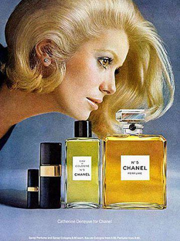 Астрология парфюмерии