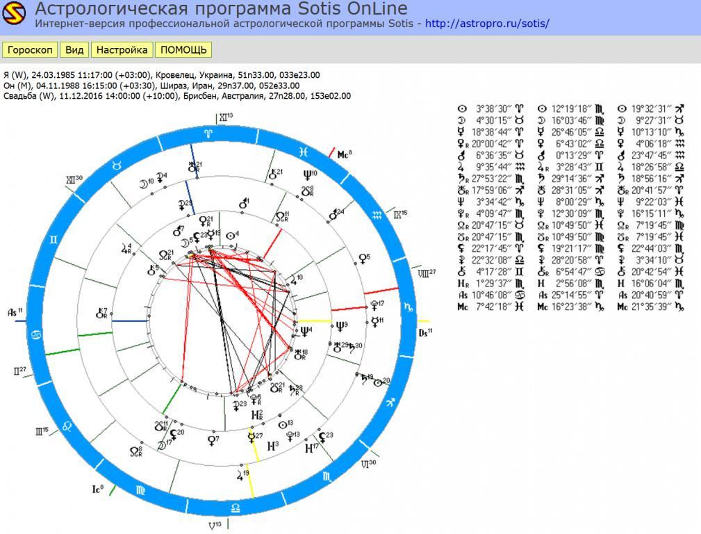 Калькулятор астологии / нумерологии / таро.