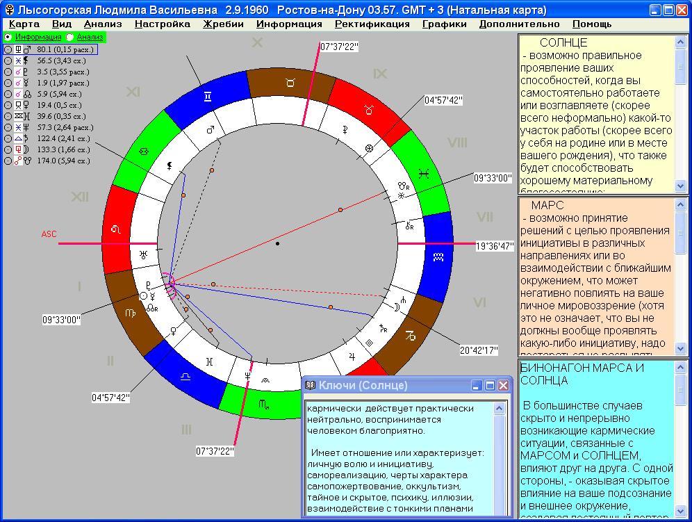 Гермес астрологическая программа скачать