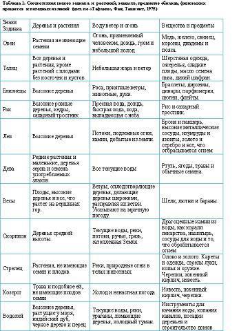 малахит с химической точки